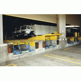 Loading Dock Levelers