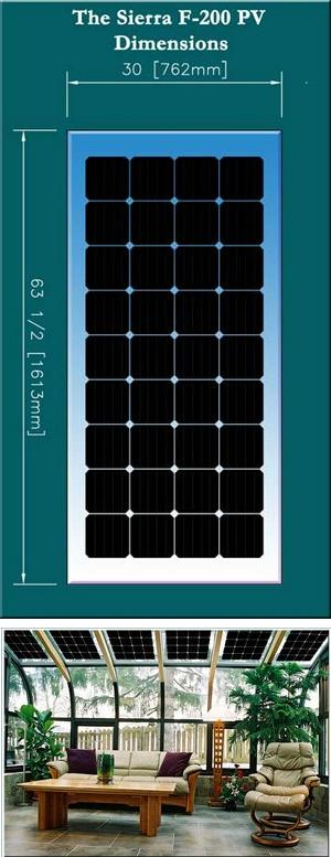 Bifacial Insulated Solar Sunrooms, Greenhouses, and Skylights