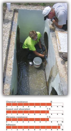 MCOR 5105 - mCrete R Compound - Polymeric Cement