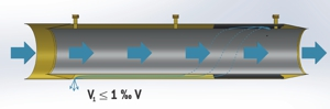 Double Wall Fabric Duct