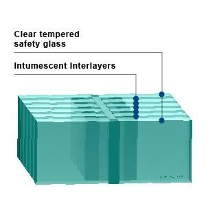 CONTRAFLAM STRUCTURE 120 - Fire-Rated Clear Tempered Safety Glass