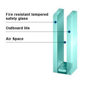 PYROSWISS 20 IGU - Fire Rated Insulating Glass Unit