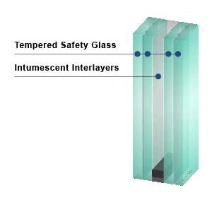 CONTRAFLAM 45 - Fire Resistant Safety Glass