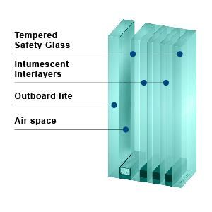 CONTRAFLAM 60 IGU - Fire Rated Insulating Glass Unit