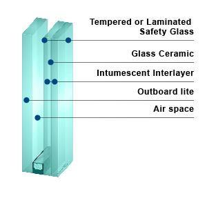 KERALITE LAMINATED 90 IGU - Fire Rated Laminated insulating Glass Unit