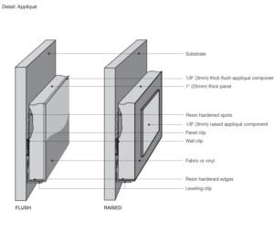 Applique Acoustical Wall Panel
