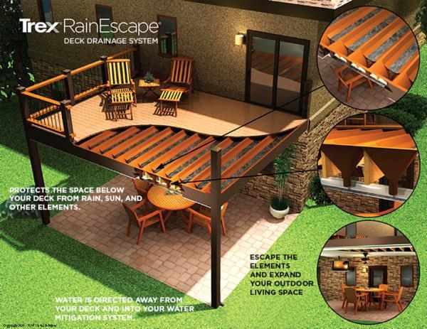 Trex rainescape deck drainage system trex corporation for Rain drainage system