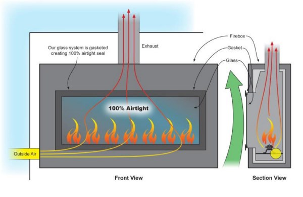 Direct Vent Linear Gas Fireplaces – Acucraft Fireplace Systems ...