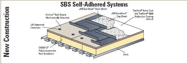 Self Adhered Sbs Modified Bitumen Roofing Membrane Systems