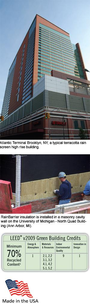 RainBarrier® Continuous Mineral Wool Insulation