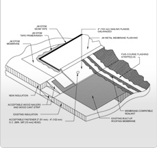Jm epdm metal membrane flashing epdm roofing systems johns manville proposed sweets - Advantages using epdm roofing membrane ...