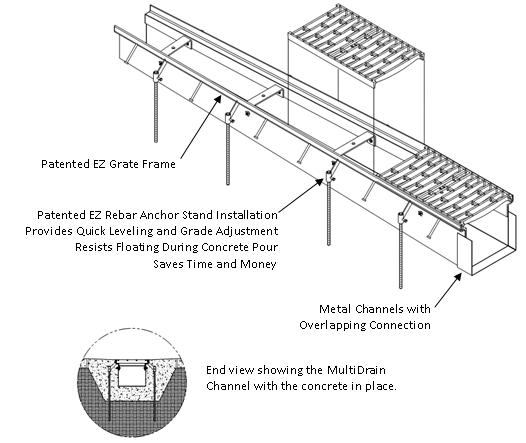 Multidrain Steel Trench Drain Series 600 6 Quot Width