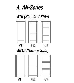 The Stiles Extend The Full Height Of The Door. The Rails Are Mechanically  Joined To The Stiles Forming A Neat Seam On The Face.