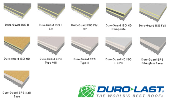 Awesome Duro Guard® Roof Insulation