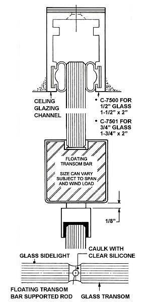B-1250 Floating Transom System