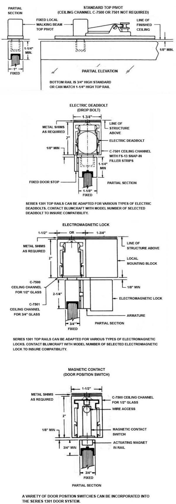 Door Series 1301 Special Applications