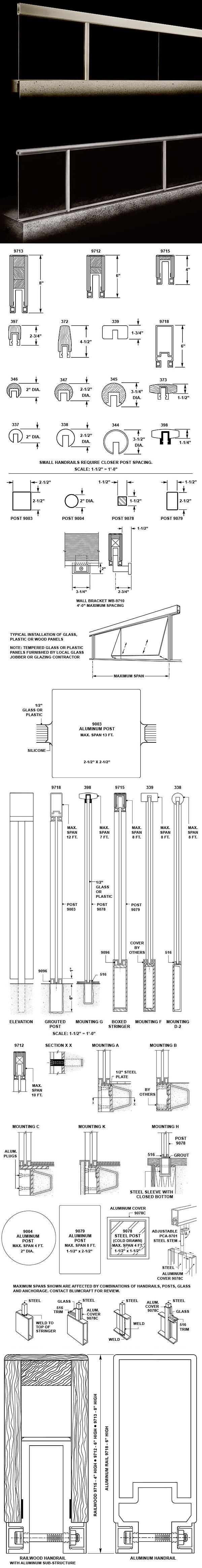 Panel Rail Series 9000