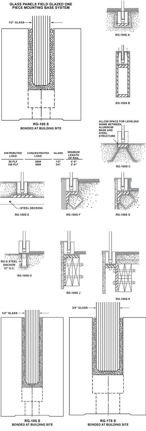 Railglass One Piece Mounting Base System