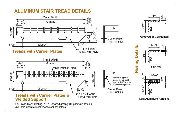 Stair Treads Aluminum Ohio Gratings Inc Sweets