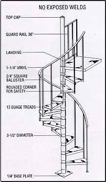 Standard Spiral Stair Kits Stairways Inc Sweets
