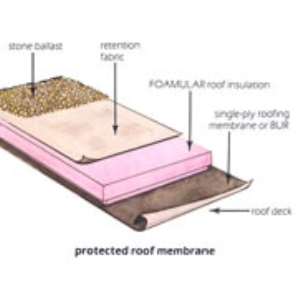 Protected Roof Membrane Assemblies Prma Owens Corning