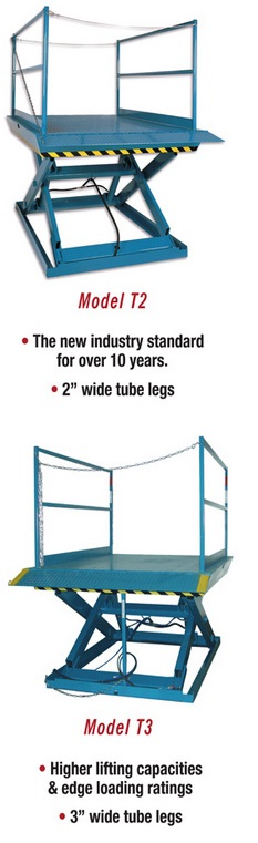 T2, T3 & 2000 Series Recessed Dock Lifts