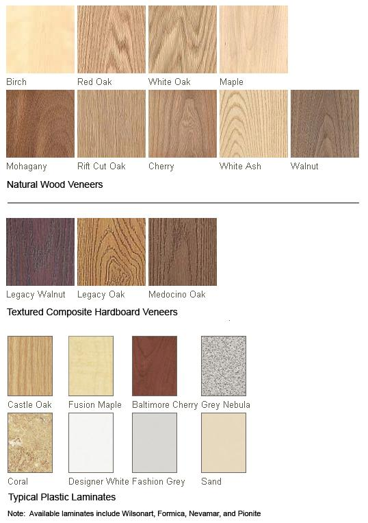 Lead lined solid core wood doors ray bar engineering for Solid core vs solid wood doors
