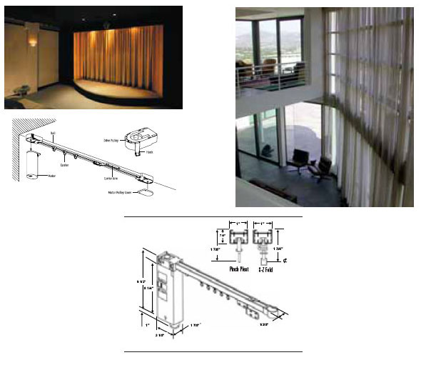 Drapery & Vertical Motors