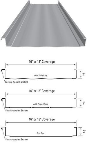 Magna Loc 180 Structural Standing Seam Metal Roof Panels