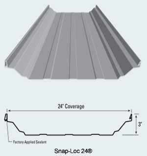 Snap Loc 24 Structural Standing Seam Metal Roof Panel