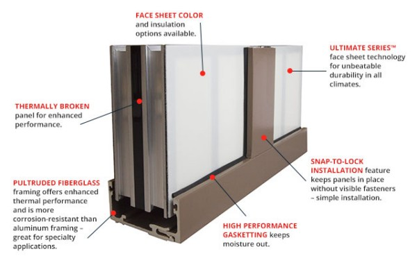 Clima-Tite™ Wall Systems