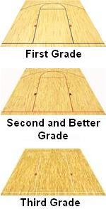 MFMA Grading Rules & Guide Specifications for Maple Floor Systems