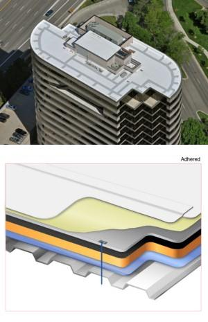 Sarnafil Adhered Roofing Systems