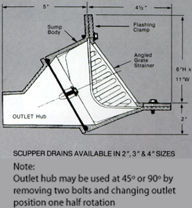 Zurn - Commercial Scupper Drain Roof.