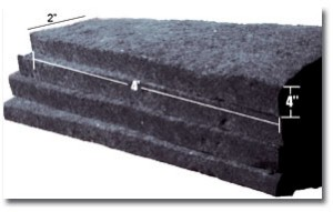 BAC - Bass Buster Low Frequency Sound Absorber