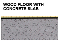 Recycled Rubber Acoustical Floor Underlayment - ACOUSTIK™