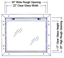 NOISE S.T.O.P.™ Acoustical Windows for Home Theaters/Cinema Ports