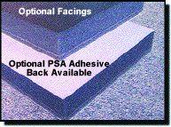 Noise S.T.O.P. Noise™ Barrier/Absorber Polyurethane Composite