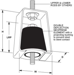 HD Neoprene Double Deflection Hangers