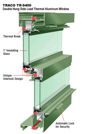 Tr 9400 Double Hung Side Load Architectural Thermal