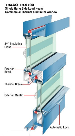 Tr 9700 Single Hung Side Load Architectural Thermal