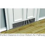 Battic Door Attic Access Solutions - Return Air Pathway Kits