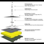 FIXFAST USA - XS Horizontal Lifeline System