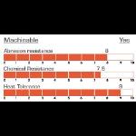 MCOR - MCOR 3310 - mClad Metal - Reclaiming & Cladding Polymer