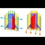 Prihoda North America - Lantern Membrane Diffuser