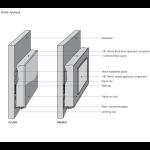Decoustics - Applique Acoustical Wall Panel