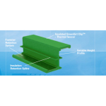 SMARTci - GreenGirt Clip™ - Thermal Spacers