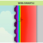 SMARTci - SMARTci Continuous Insulation System Overview