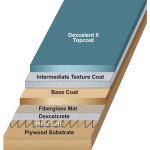 Urethane Polymers International, Inc. - DEXCELENT II Acrylic System