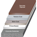 Urethane Polymers International, Inc. - TEXCRETE Acrylic System